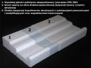 sztukateria styropianowa materialy
