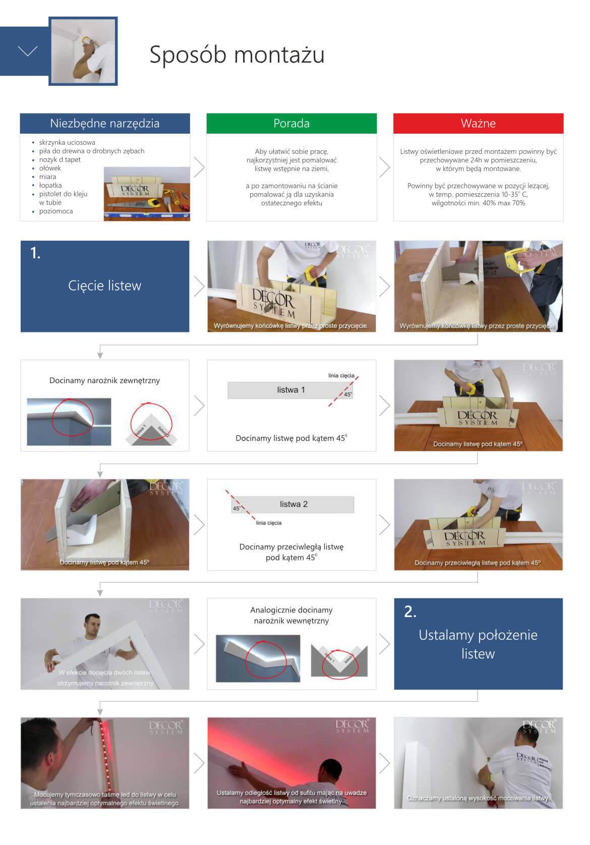 montaż sztukaterii decor system