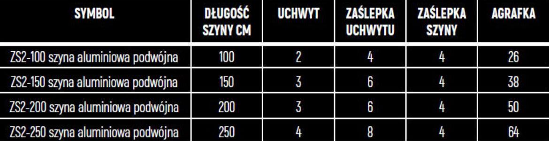 tabela rozmiarów szyn